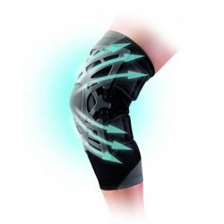 Genouillère Reaction : Une réponse active et efficace pour les douleurs sur l'avant (antérieur) du genou et de la rotule