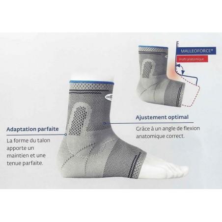 Description du bandage de cheville MALLEOFORCE