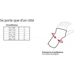 Tableau des tailles: Attelle de poignet MANUFORCE