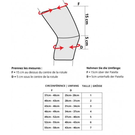 Tableau mesure CEP Knee Sleeve