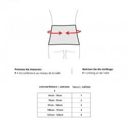 Tableau des tailles - Ceinture abdominale Gibaud