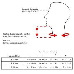 Tableau des tailles: Collier cervical semi-rigide et évolutif