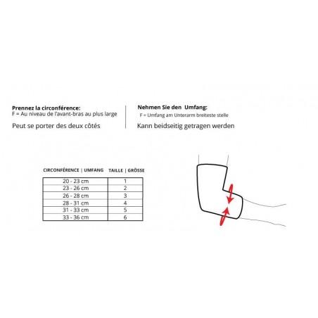 Tableau de mesure pour la coudière Standard Elbow Skin