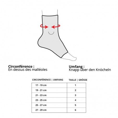 Tableau taille MalleoTrain - Bauerfeind - Bandage de cheville
