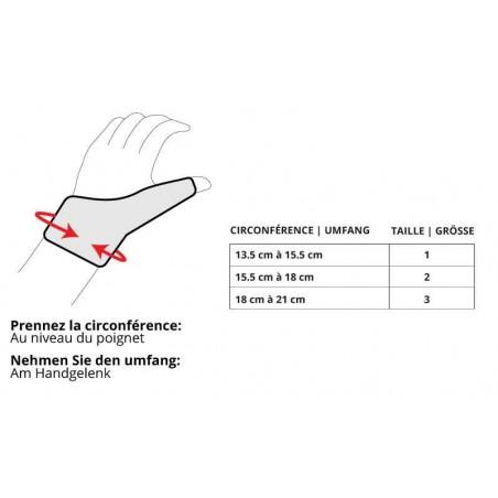 Tableau mesure MANUGIB Rhizarthrose Fonction