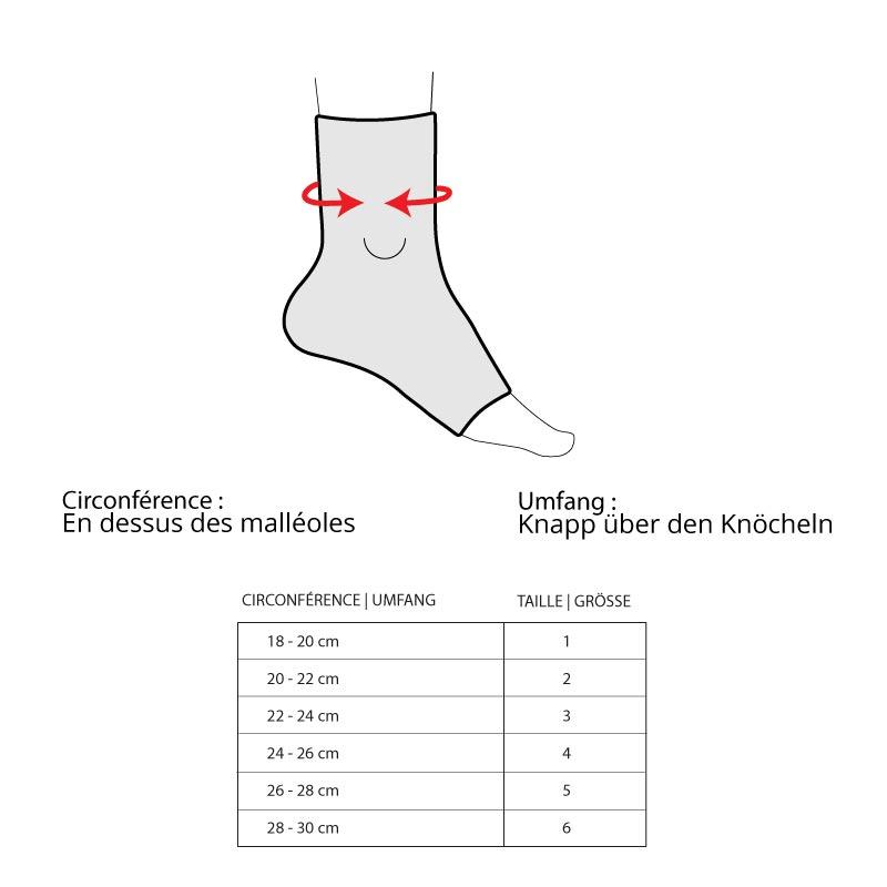Grössentabelle Knöchelbandage Bota Ortho 940