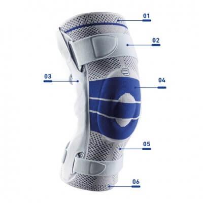 Détails bandage GenuTrain S