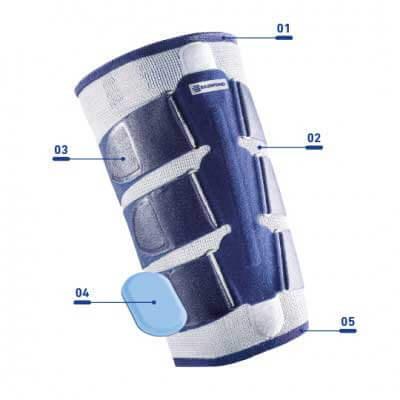 Détail bandage de cuisse MyoTrain